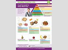 Healthy Eating Guidelines and Resources   HSE.ie