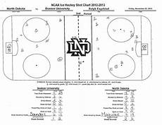 Basketball Turnover Chart Goon S World Shot Charts For 11 02 2012 And Misc Stuff