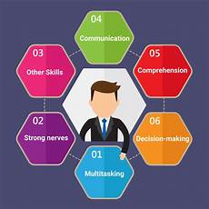 Customer Service Skills Skill Requirements For Virtual Customer Service Jobs Paldesk