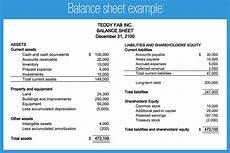 Balance Seet Balance Sheet Example Accounting Play