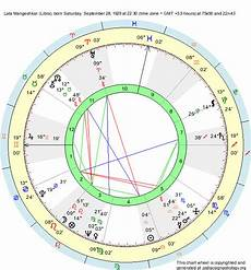 Birth Chart Of Lata Mangeshkar Birth Chart Lata Mangeshkar Libra Zodiac Sign Astrology