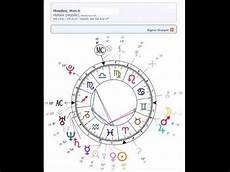 Twin Flame Astrology Chart Free Getting Your Twin Flame To Commit Natal Chart Reading