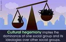 Cultural Hegemony Understanding The Concept Of Cultural Hegemony With