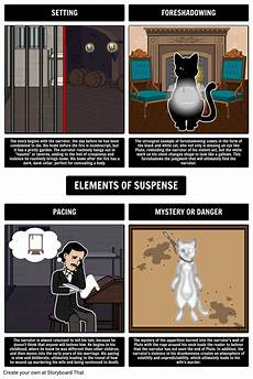 How To Do A Storyboard Elements Of Suspense In The Black Cat Storyboard