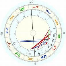 John Holmes Horoscope For Birth Date 8 August 1944 Born