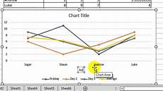 Excel Line Chart Two Y Axis How To Label X And Y Axis In Microsoft Excel 2016 Youtube