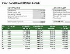 Loan Amortisation Table Excel Excel Loan Amortization Quarterly Payments Stack Overflow
