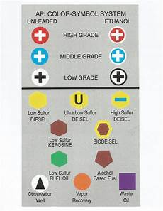 Gasoline Color Chart Benit Fuel Sales And Service Inc