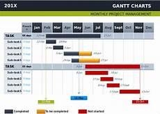 Gantt Chart Powerpoint Mac 7 Powerpoint Gantt Chart Templates Ppt Pptx Free