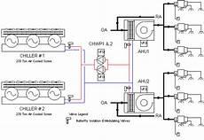 Automatedbuildings Com Article Ultra Efficient Loop