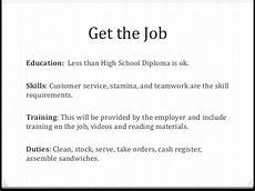 Part Time Jobs For 16 Year Olds With No Experience Jobs For 16 Year Olds In Restaurants
