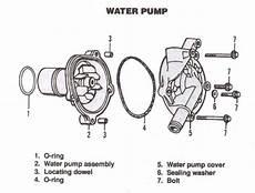 Dan S Motorcycle Quot Water Cooling Quot