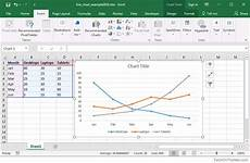 How To Create Bar And Line Chart In Excel 2010 How To Make A Graph In Excel 2018 Guide