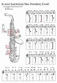 Beginner Alto Saxophone Finger Chart Faster Tip For Take 5 How To Play Saxophone