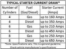 Power Probe Chart Charging Systems Testing Tips Part 2 Power Probe Tek