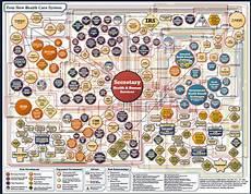 Obamacare Bureaucracy Chart Obamacare Is A Labyrinth Of New Bureaucracy Da Mook