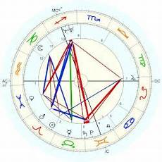 Marbles Natal Chart Grinling Gibbons Horoscope For Birth Date 14 April 1648
