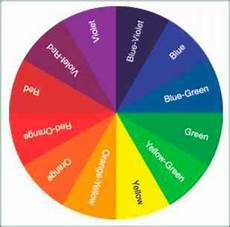 Color Wheel For Fashion Designers Color Theory Fashion Photography Martel Fashion