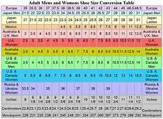 Uk And Eu Shoe Size Chart European Shoe Sizes Europe Blog