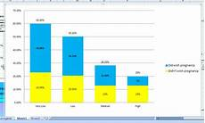 Excel 2013 Stacked Bar Chart Excel 2007 Stacked Column Chart Display Subvalues Super User