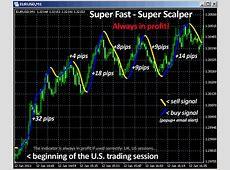 ?Super Scalper? indicator by Karl Dittmann ? Forex Shop