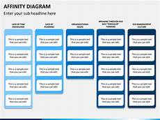 Affinity Diagram Template Free Affinity Diagram Powerpoint Template Sketchbubble