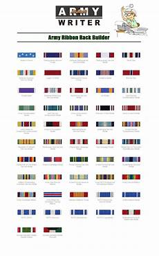 Army Ribbons Chart Why Aren T There More Decorations With Horizontal Stripes