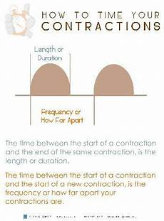 Contraction Timing Chart Pin On The Doula Life