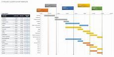Free Gantt Chart Excel Template With Subtasks Free Gantt Chart Templates In Excel Amp Other Tools Smartsheet