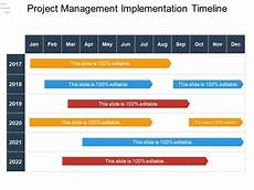 Project Management Timeline Example Project Management Implementation Timeline Powerpoint
