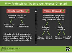How Do Professional Traders Think? The Sure Path To The