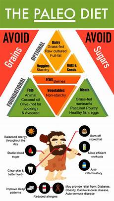 how to lose weight following a paleo diet plan fitneass