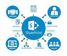 Microsoft Health Benefits Sharepoint Development Services Company Sharepoint