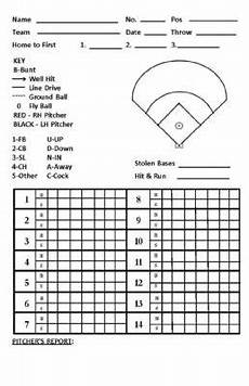 Softball Pitching Chart Template Hitting Charts For Coaches Hover Over Photo To Enlarge