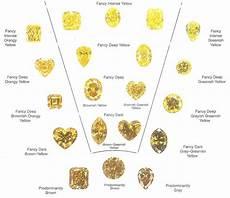 Fancy Color Diamond Grading Chart Yellow Diamond Colour Chart Fancy Yellow Diamond