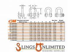 Rigging Shackles Chart Learning Center Sling Capacity Charts Amp More Slings