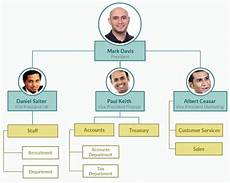 Sample Of Organisation Chart Org Chart With Pictures To Easily Visualize Your