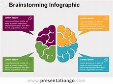 Brainstorming Template Brainstorming Infographic For Powerpoint Presentationgo