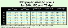 Image Pixel Size Chart Important Conversion Chart Iso Metric To Pixel Sizes At