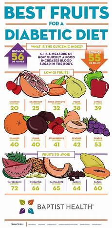 best fruits for a diabetic diet baptist health