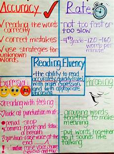 Struggling Readers Chart 33 Best Literacy Anchor Charts Images On Pinterest