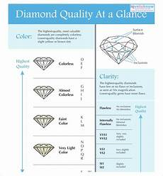 Diamond Quality Chart Free 6 Diamond Chart Templates In Pdf