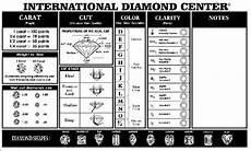 Diamond Quality Chart Diamond Quality Chart Visit Us At Shopidc Com To Learn