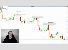 How To Trade with the Fibonacci Retracement Tool   YouTube