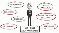What Are Skills What Are Soft Skills Youtube