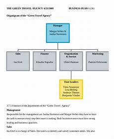 Sample Travel Agency Business Plan 22 Business Plan Templates Google Docs Ms Word Pages
