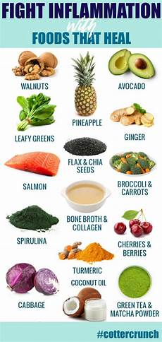 anti inflammatory diet meal plan intro reset cotter