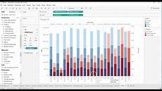 Dual Axis Chart In Tableau Tableau Tutorial 79 How To Create Dual Axis And Stack