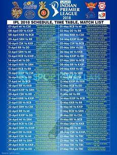 Point Chart Of Ipl 2018 Indian Premier League Ipl 2018 Schedule Time Table Match
