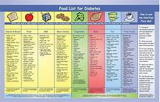Diet Chart For Diabetic Patient In Bangladesh 19 Magnificent Diabetes Snacks To Buy Remedy Diabetes